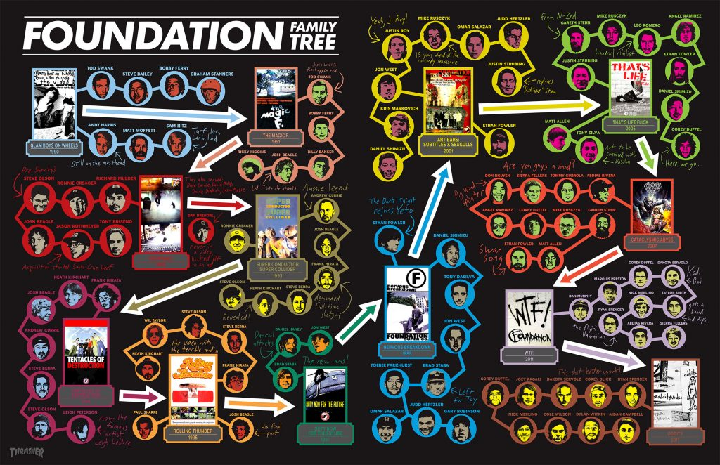 Foundation-Tree-SFW